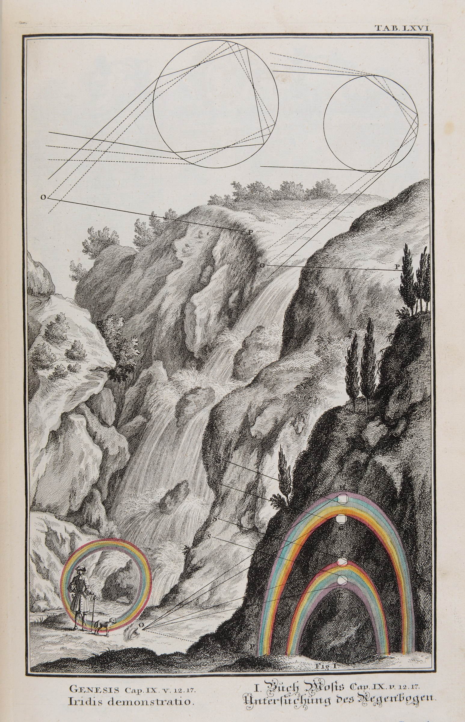 Old-world sketch of waterfall and rainbows refracting light.