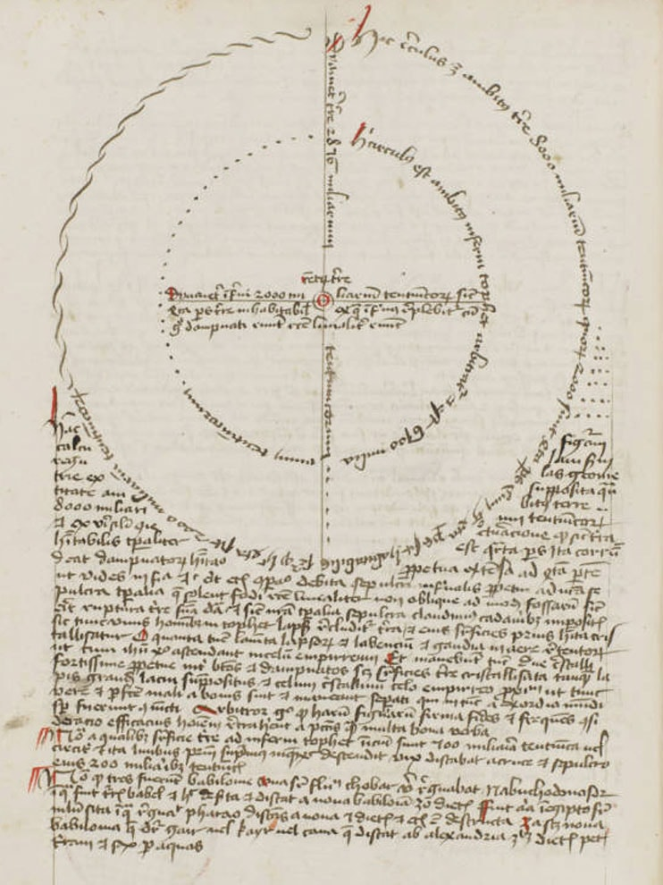 Medieval sketch of circular text with Latin writing.