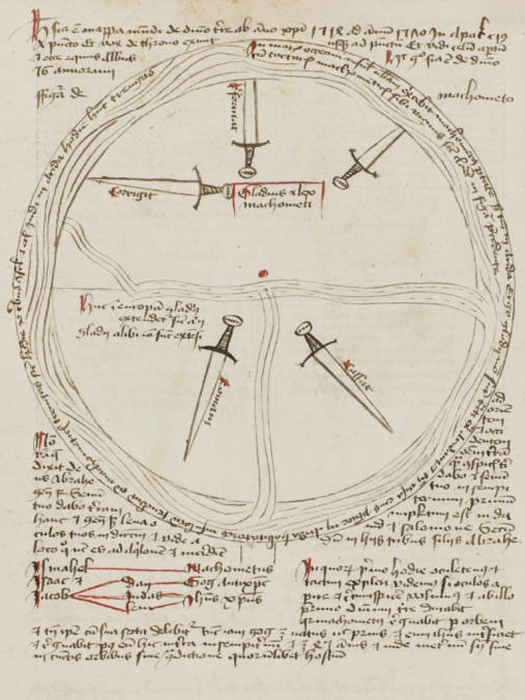 Medieval sketch of swords with Latin writing.