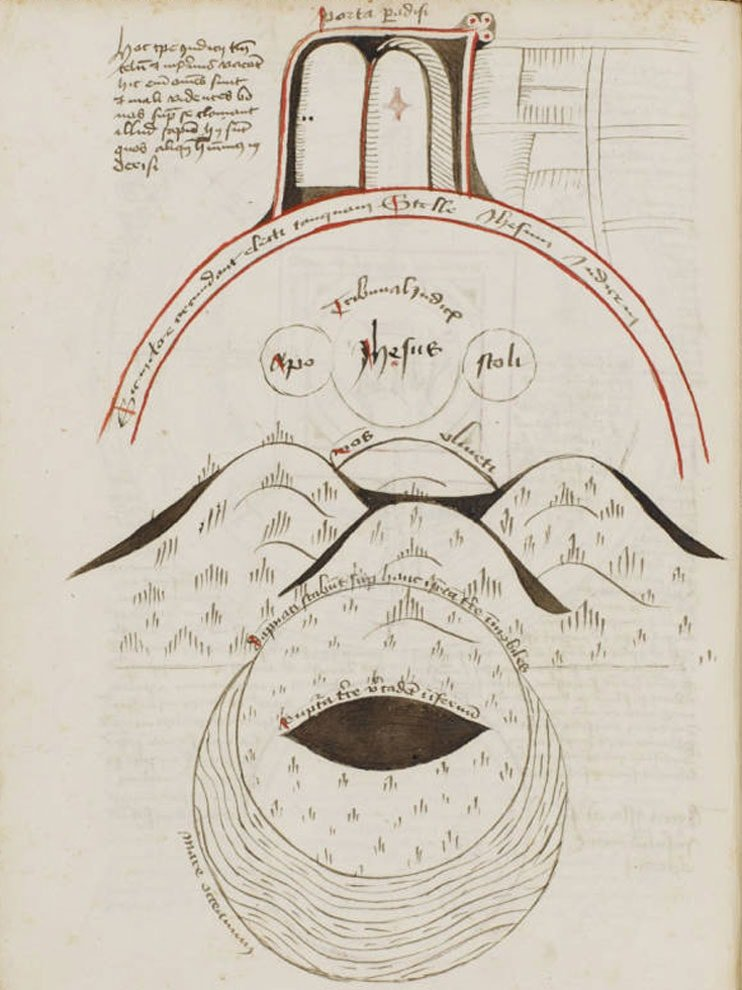 Medieval sketch of hills and black eye with Latin writing.