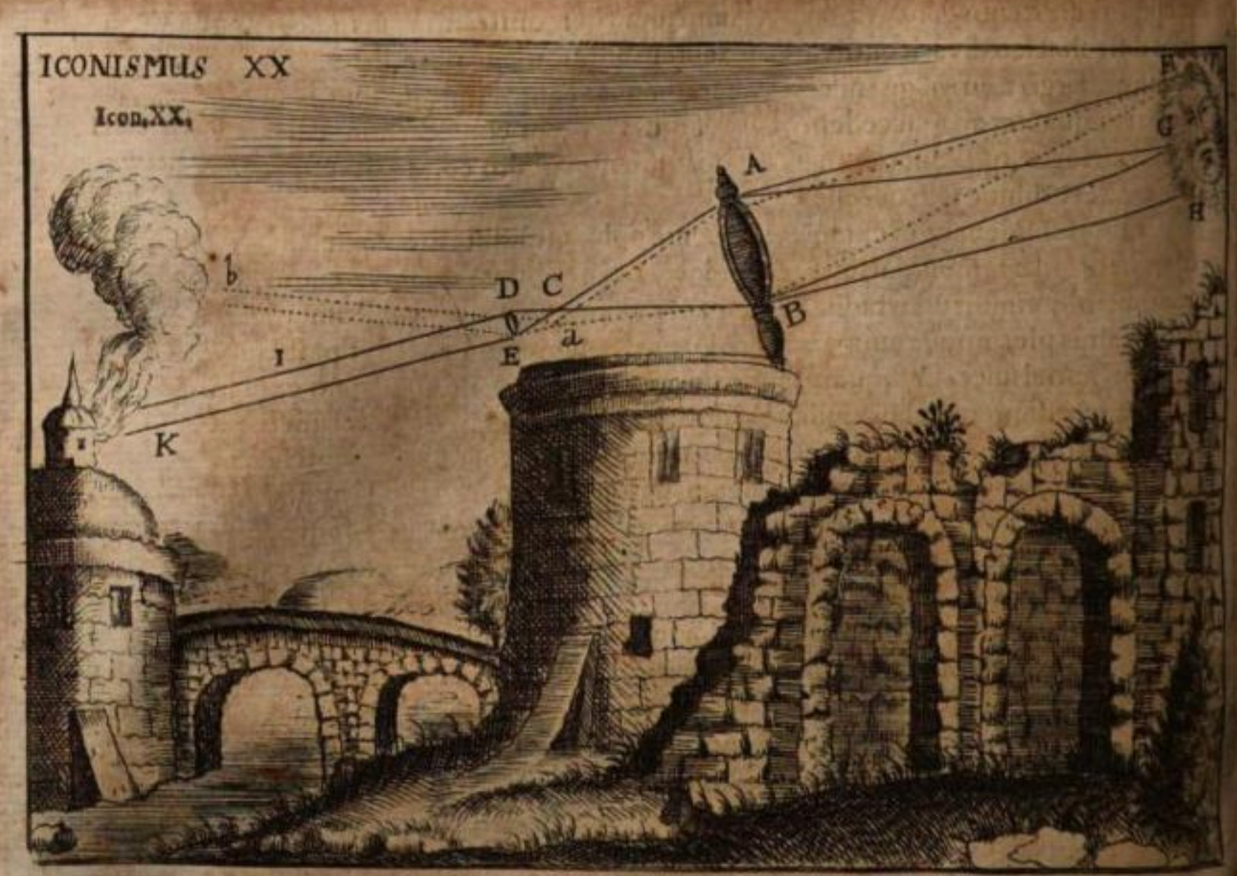 17th century sketch showing different optic configurations